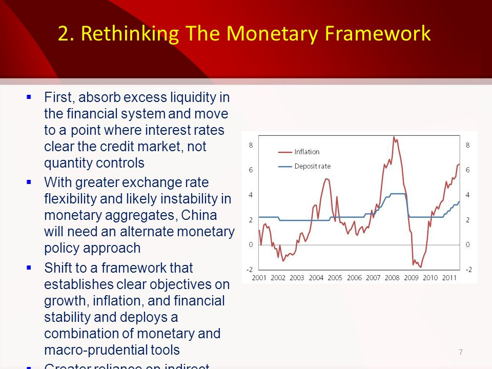 2. Rethinking The Monetary Framework First, absorb excess liquidity in the financial system and move to a point where interest rates clear the credit