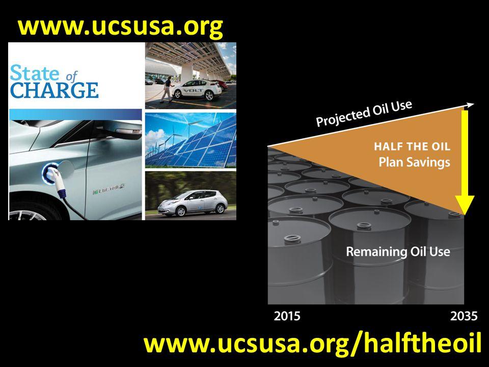 www.ucsusa.org www.ucsusa.org/halftheoil