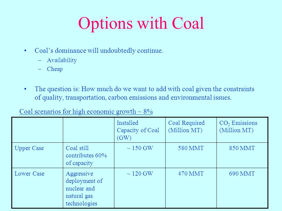 Options with Coal Coals dominance will undoubtedly continue.