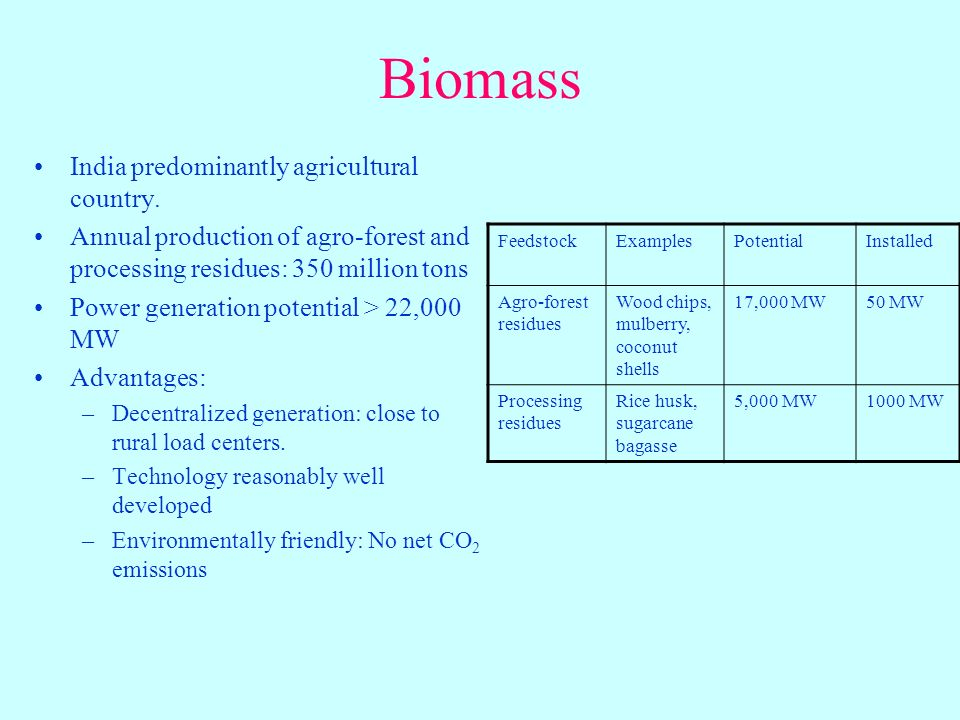 Biomass India predominantly agricultural country.