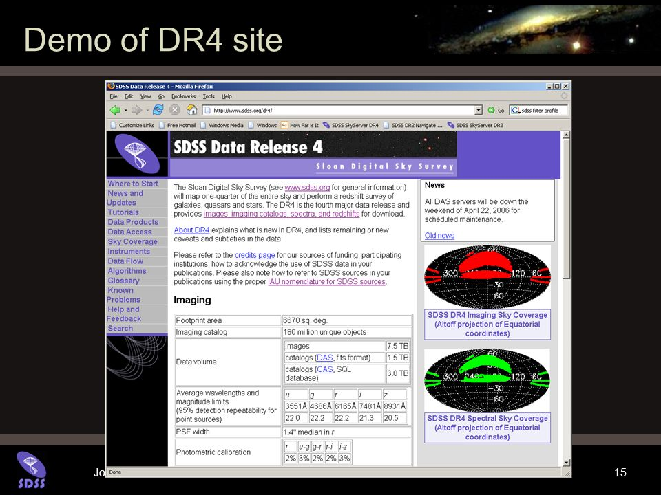 Jordan Raddick Cooking with Sloan: Evidence for Asteroid Space Weathering 15 Demo of DR4 site