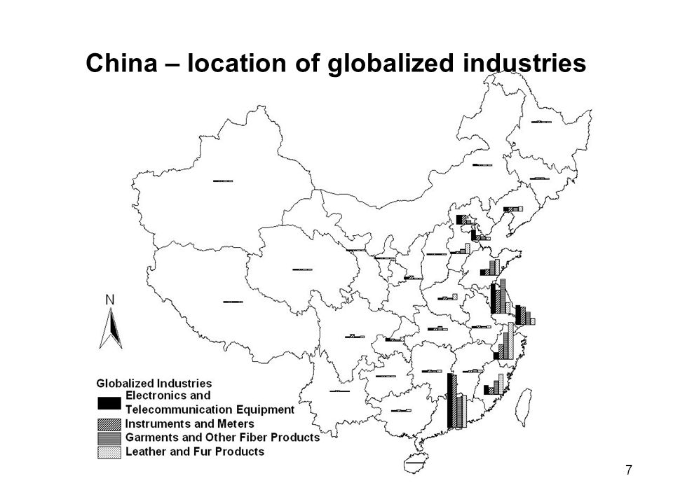 8 China – location of domestic oriented industries