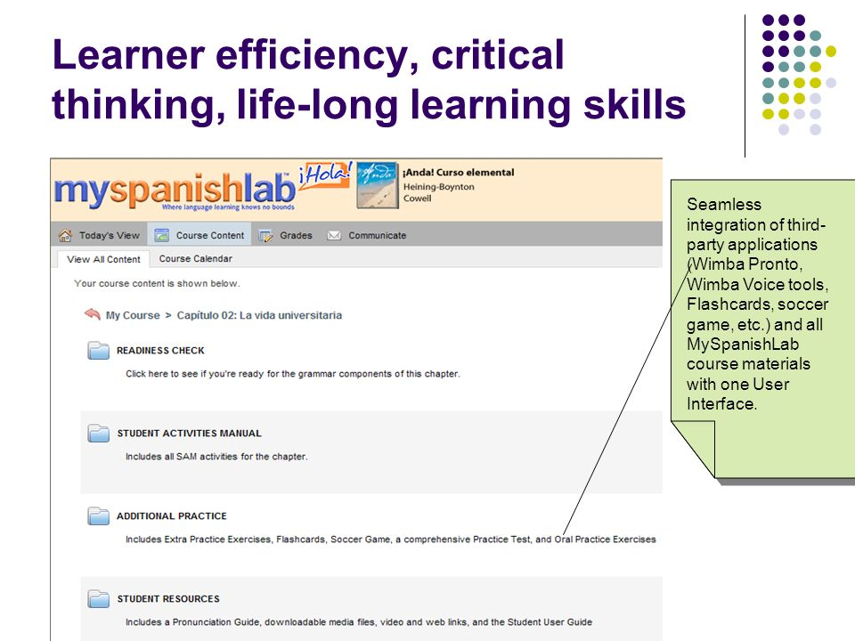 Learner efficiency, critical thinking, life-long learning skills Seamless integration of third- party applications (Wimba Pronto, Wimba Voice tools, Flashcards, soccer game, etc.) and all MySpanishLab course materials with one User Interface.