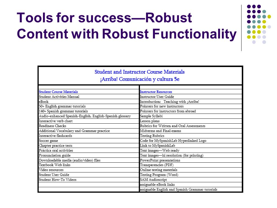 Tools for successRobust Content with Robust Functionality