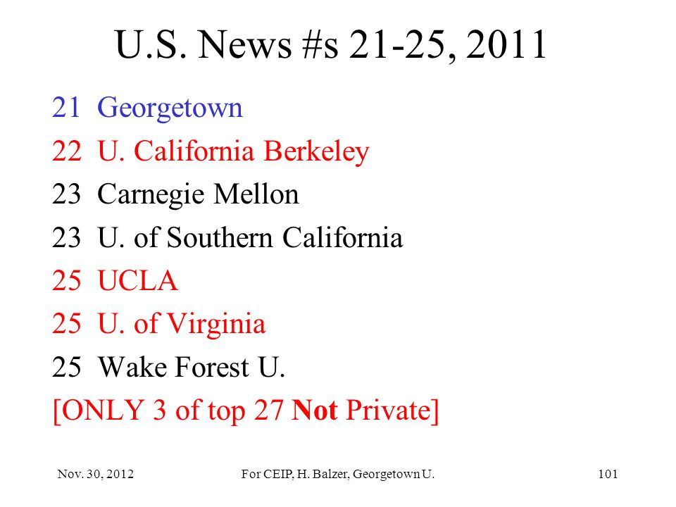 U.S. News USA Top 20, 2011 1.Harvard 2Princeton 3Yale 4Columbia 5Stanford 5U. Pennsylvania 7California Inst. Techno. 7MIT 9Dartmouth 9Duke 9U. Chicago