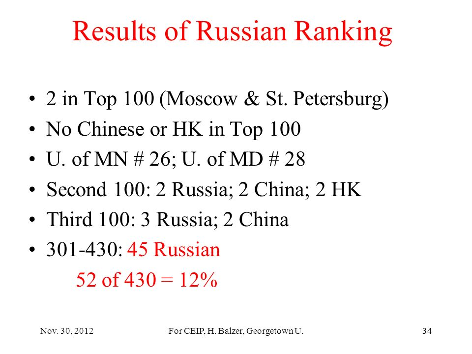33 Russian Version of Rankings TOP 10 (Global universities ranking) 1 Massachusetts Institute of Technology, USA 2 California Institute of Technology,