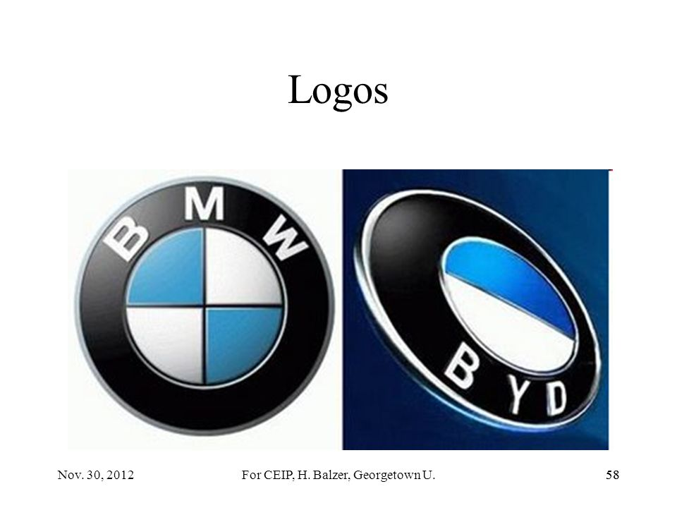 57 BMW 7 vs BYD F6 57Nov. 30, 2012For CEIP, H. Balzer, Georgetown U.