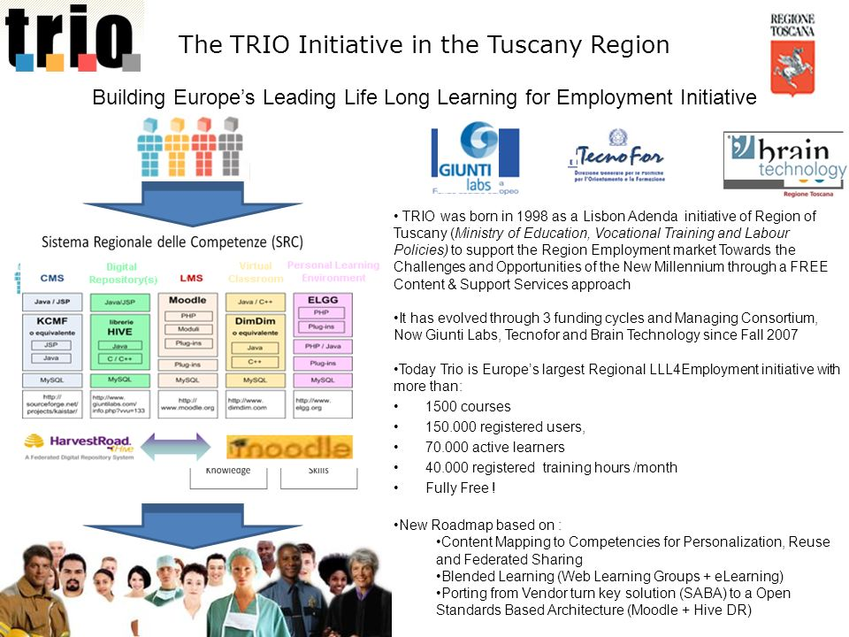 The TRIO Initiative in the Tuscany Region Building Europes Leading Life Long Learning for Employment Initiative TRIO was born in 1998 as a Lisbon Adenda initiative of Region of Tuscany (Ministry of Education, Vocational Training and Labour Policies) to support the Region Employment market Towards the Challenges and Opportunities of the New Millennium through a FREE Content & Support Services approach It has evolved through 3 funding cycles and Managing Consortium, Now Giunti Labs, Tecnofor and Brain Technology since Fall 2007 Today Trio is Europes largest Regional LLL4Employment initiative with more than: 1500 courses 150.000 registered users, 70.000 active learners 40.000 registered training hours /month Fully Free .