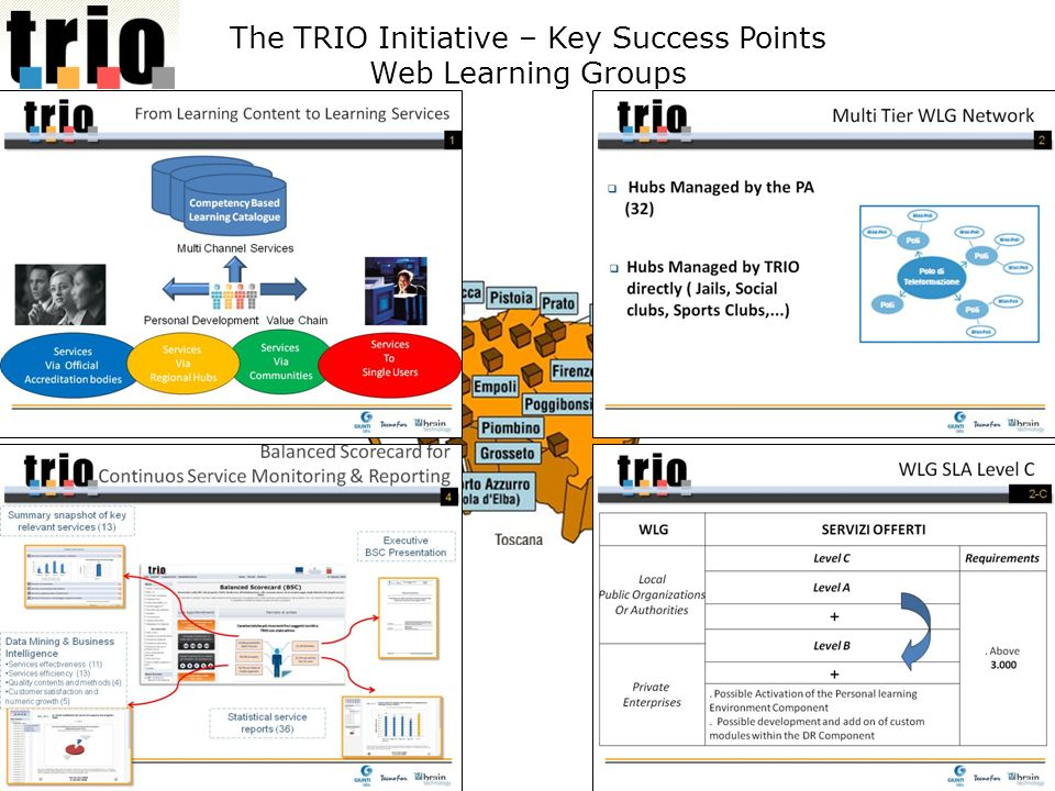 The TRIO Initiative – Key Success Points Web Learning Groups