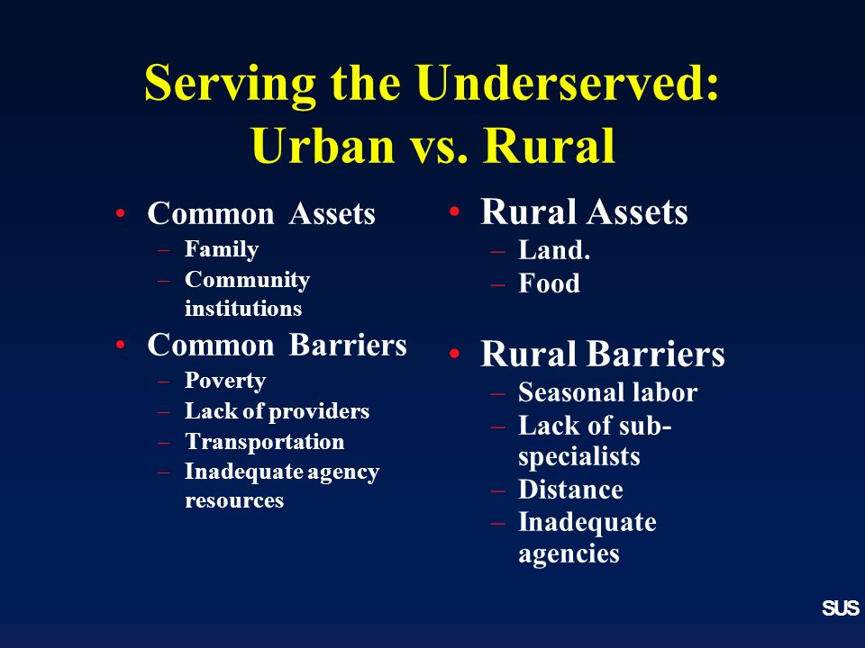 SUS Serving the Underserved: Urban vs.