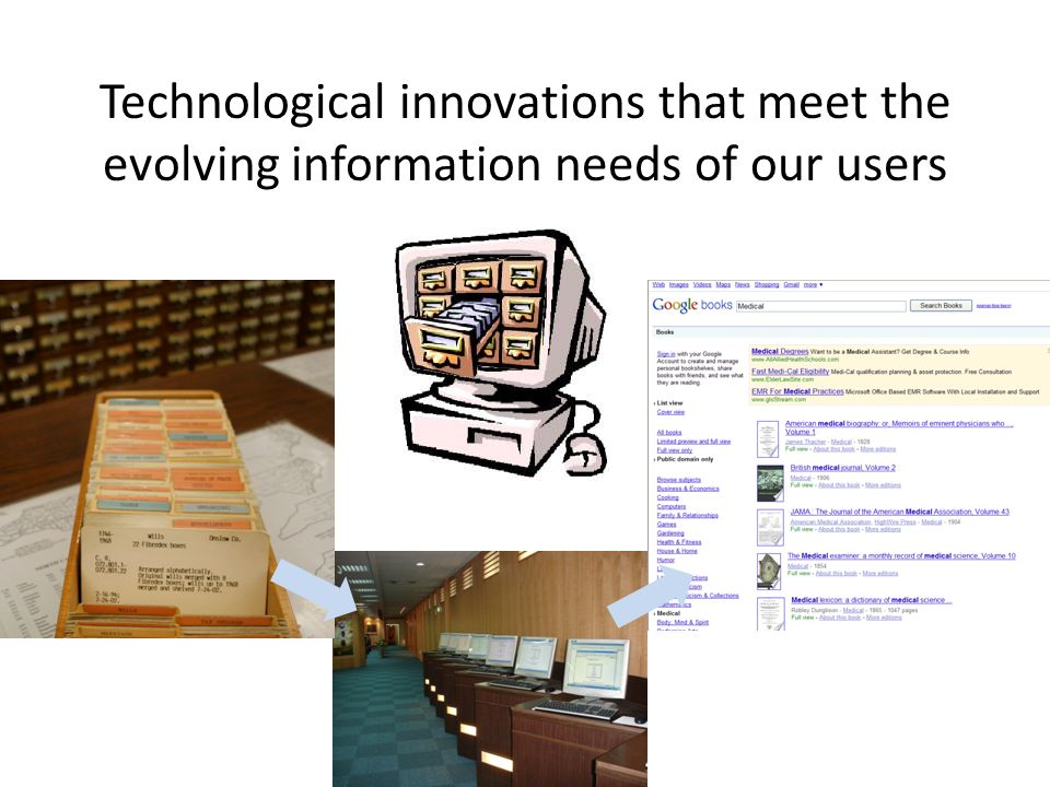 Technological innovations that meet the evolving information needs of our users