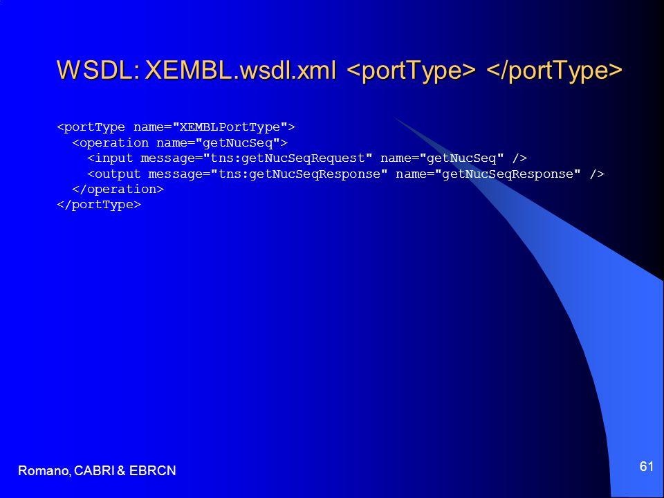 Romano, CABRI & EBRCN 61 WSDL: XEMBL.wsdl.xml WSDL: XEMBL.wsdl.xml