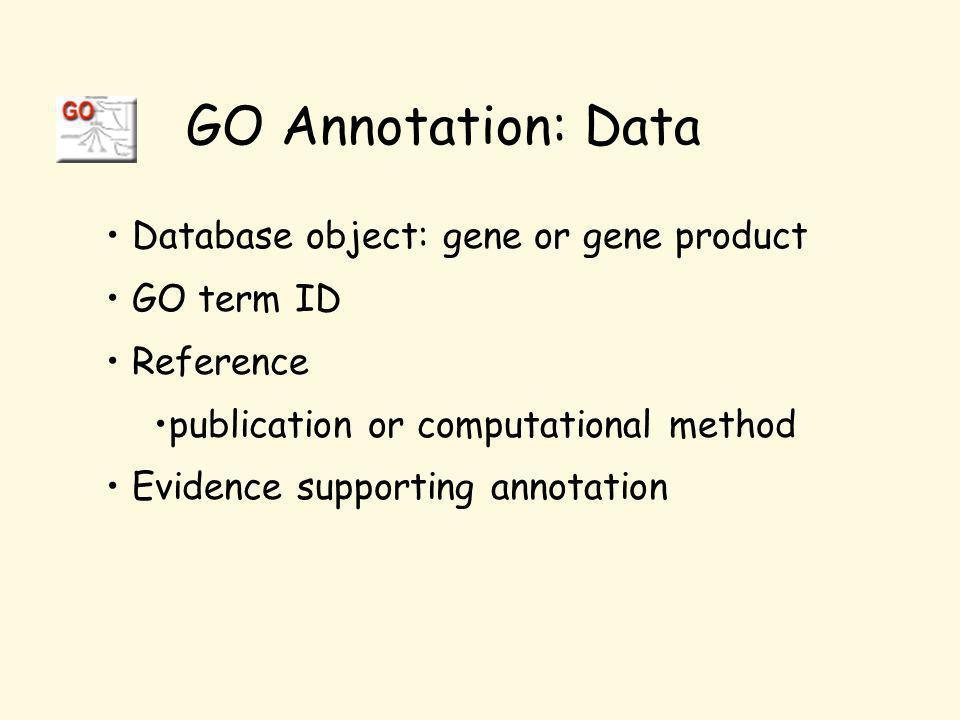 Database object: gene or gene product GO term ID Reference publication or computational method Evidence supporting annotation GO Annotation: Data