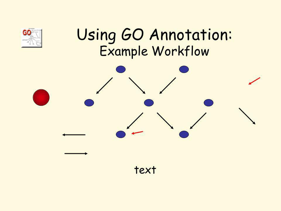 Using GO Annotation: Example Workflow text