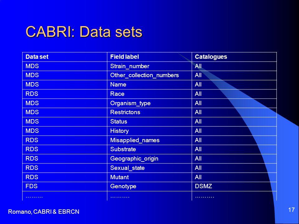 Romano, CABRI & EBRCN 17 CABRI: Data sets Data setField labelCatalogues MDSStrain_numberAll MDSOther_collection_numbersAll MDSNameAll RDSRaceAll MDSOrganism_typeAll MDSRestrictonsAll MDSStatusAll MDSHistoryAll RDSMisapplied_namesAll RDSSubstrateAll RDSGeographic_originAll RDSSexual_stateAll RDSMutantAll FDSGenotypeDSMZ ……………….