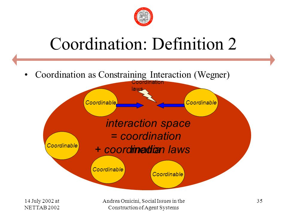 14 July 2002 at NETTAB 2002 Andrea Omicini, Social Issues in the Construction of Agent Systems 35 Coordination: Definition 2 Coordination as Constraining Interaction (Wegner) Coordinable Coordination laws Coordinable interaction space = coordination media + coordination laws