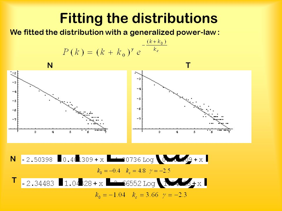 Fitting the distributions We fitted the distribution with a generalized power-law : NT N T