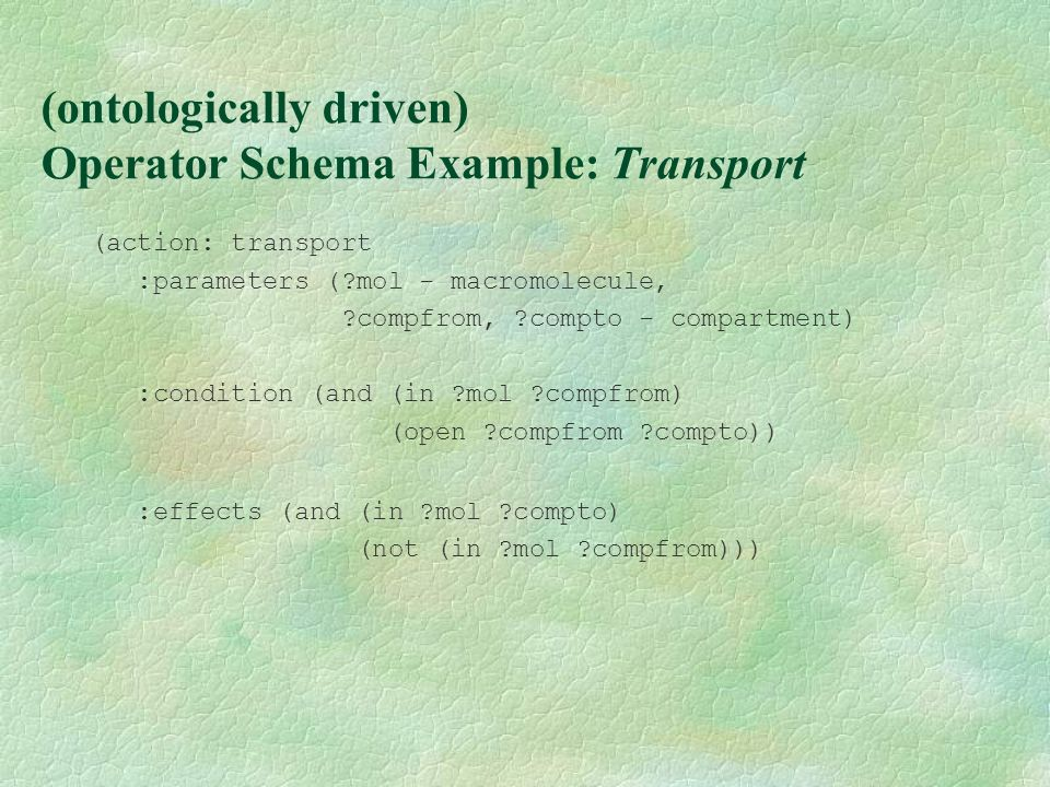 (ontologically driven) Operator Schema Example: Transport (action: transport :parameters (?mol - macromolecule, ?compfrom, ?compto - compartment) :con
