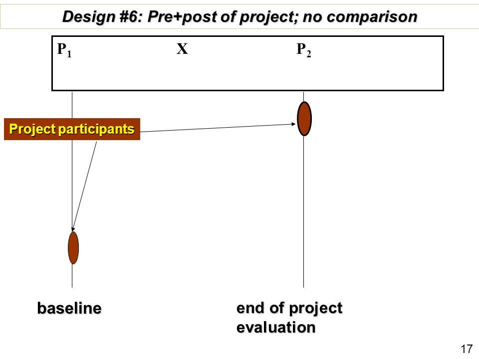 baseline end of project evaluation Design #6: Pre+post of project; no comparison P 1 X P 2 Project participants 17