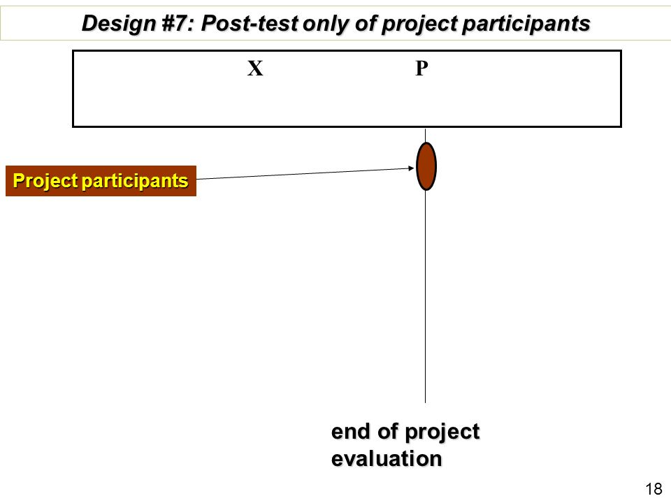 end of project evaluation Design #7: Post-test only of project participants X P Project participants 18