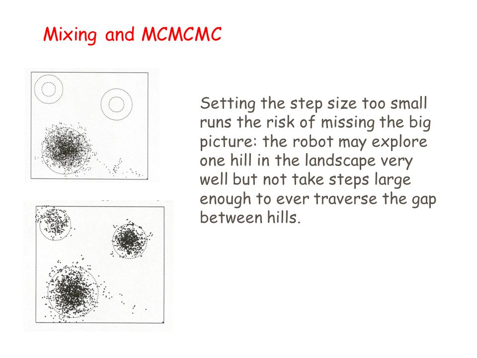 Mixing and MCMCMC Setting the step size too small runs the risk of missing the big picture: the robot may explore one hill in the landscape very well but not take steps large enough to ever traverse the gap between hills.