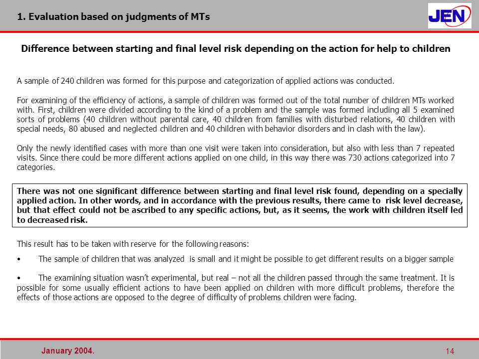 January 2004. 14 1. Evaluation based on judgments of MTs Difference between starting and final level risk depending on the action for help to children