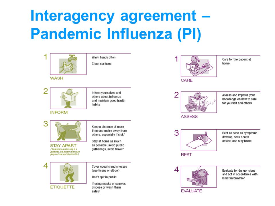 18 Interagency agreement – Pandemic Influenza (PI)