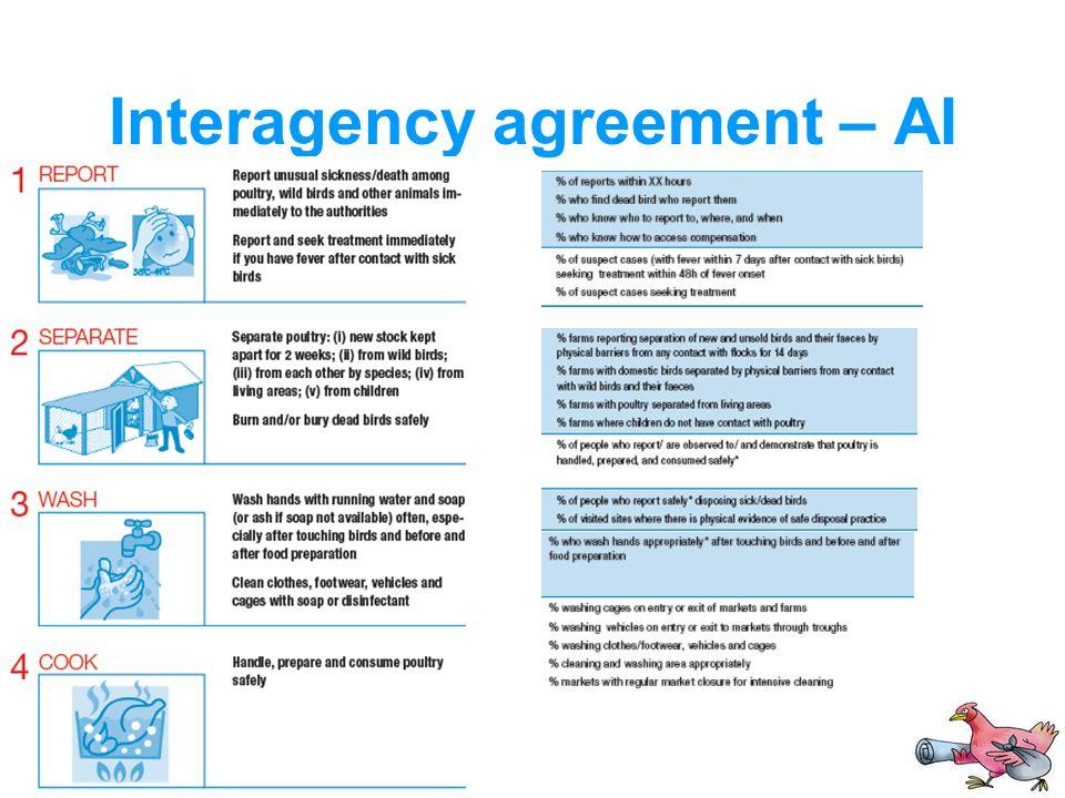 21 Interagency agreement – AI