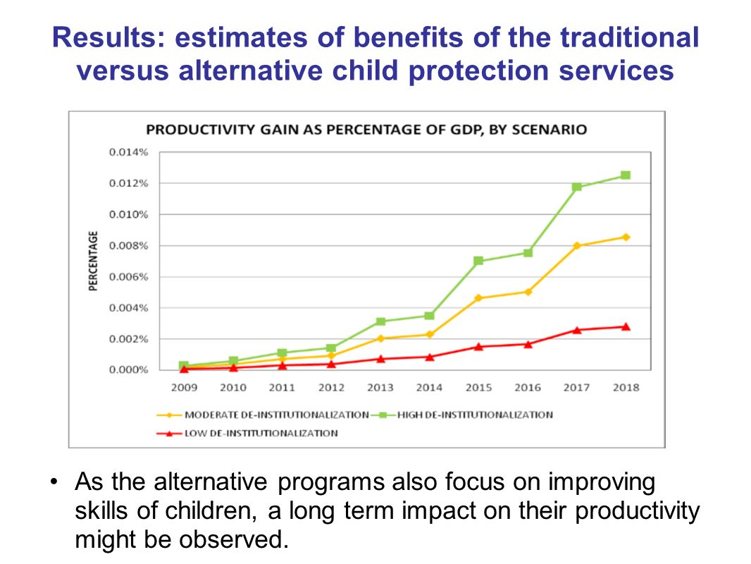 Results: estimates of benefits of the traditional versus alternative child protection services As the alternative programs also focus on improving ski