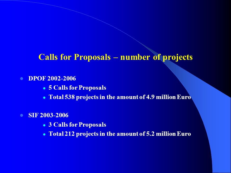 Calls for Proposals – number of projects DPOF 2002-2006 5 Calls for Proposals Total 538 projects in the amount of 4.9 million Euro SIF 2003-2006 3 Calls for Proposals Total 212 projects in the amount of 5.2 million Euro