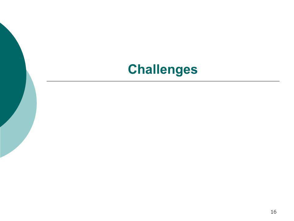 16 Challenges