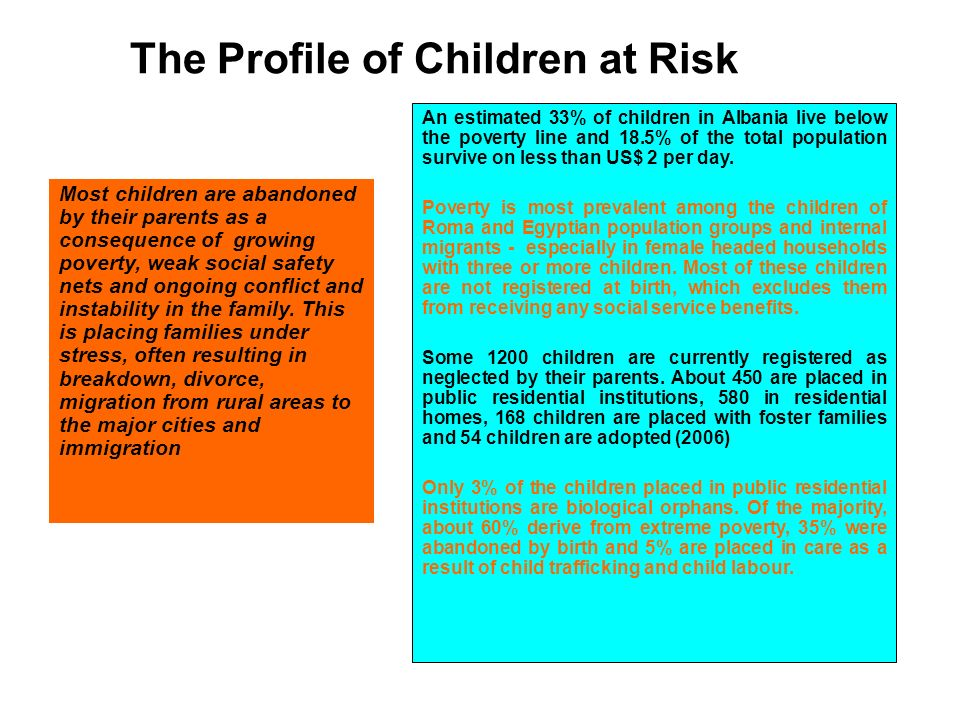 The Profile of Children at Risk An estimated 33% of children in Albania live below the poverty line and 18.5% of the total population survive on less