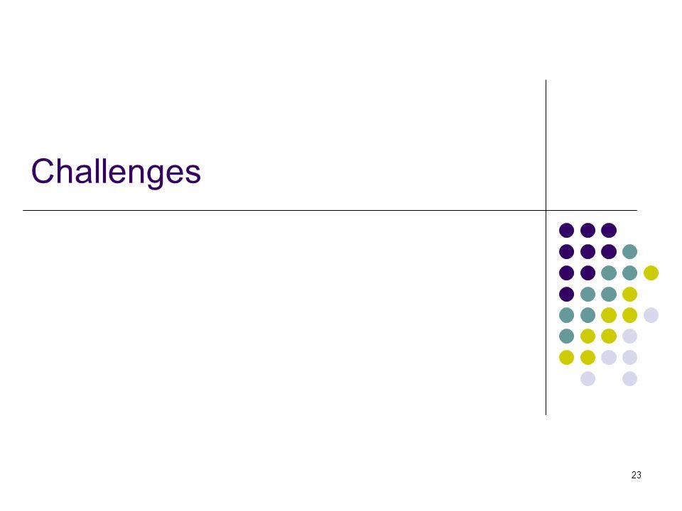 23 Challenges