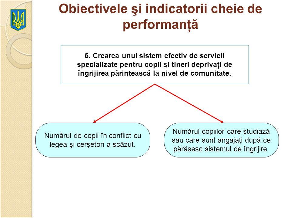 Obiectivele şi indicatorii cheie de performanţă 5. Crearea unui sistem efectiv de servicii specializate pentru copii şi tineri deprivaţi de îngrijirea