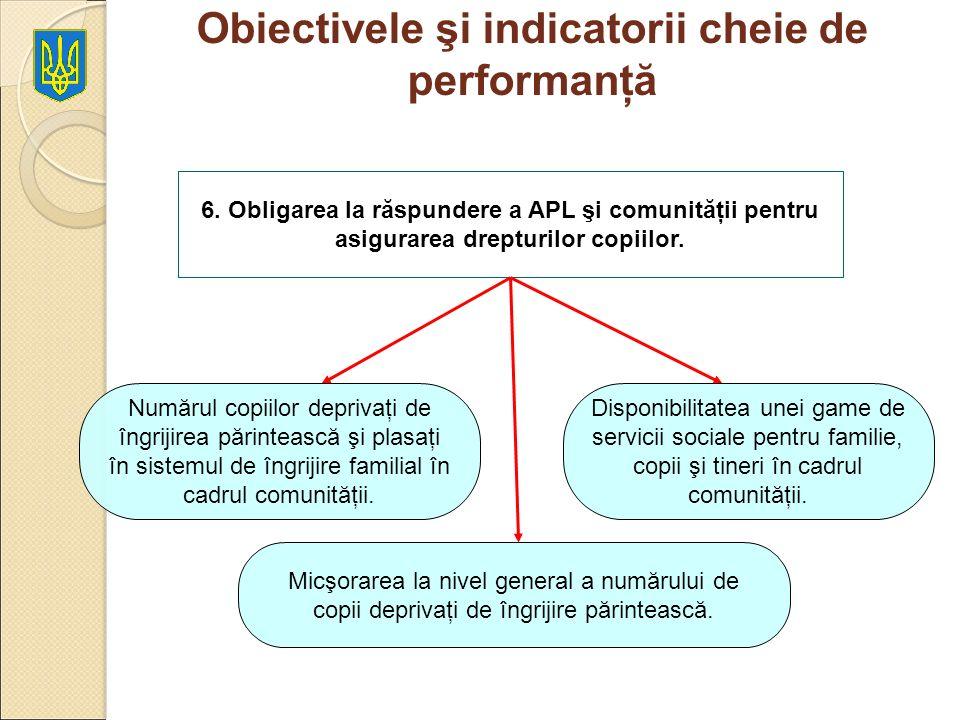 Obiectivele şi indicatorii cheie de performanţă 6. Obligarea la răspundere a APL şi comunităţii pentru asigurarea drepturilor copiilor. Numărul copiil