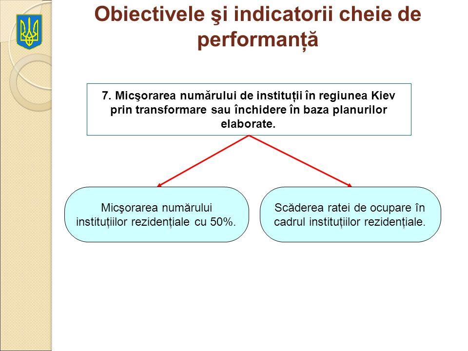 Obiectivele şi indicatorii cheie de performanţă 7. Micşorarea numărului de instituţii în regiunea Kiev prin transformare sau închidere în baza planuri