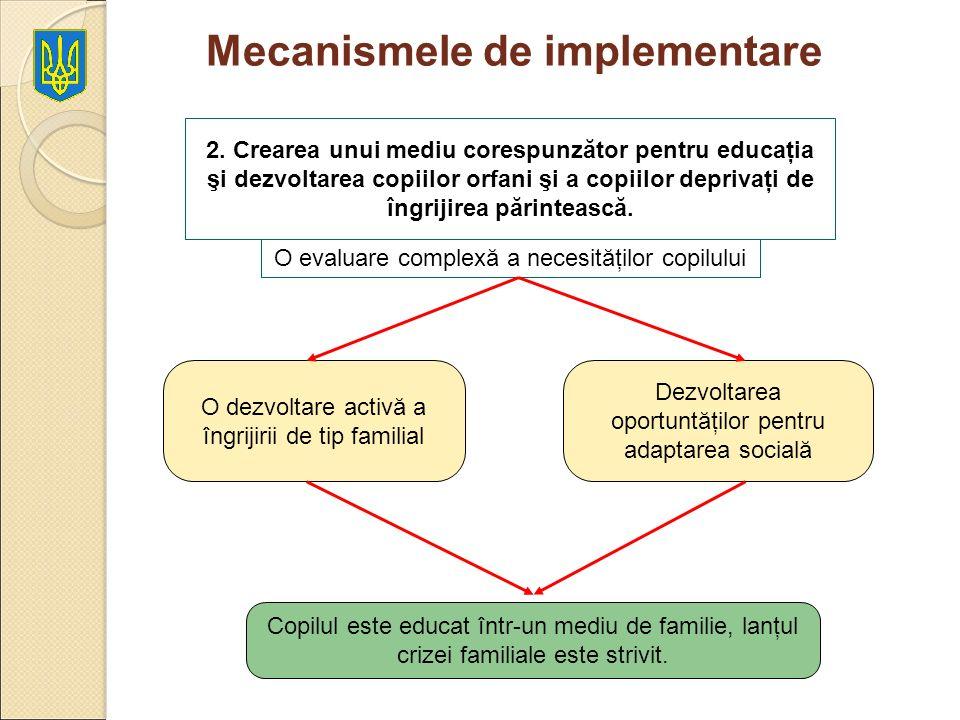 2. Crearea unui mediu corespunzător pentru educaţia şi dezvoltarea copiilor orfani şi a copiilor deprivaţi de îngrijirea părintească. Mecanismele de i