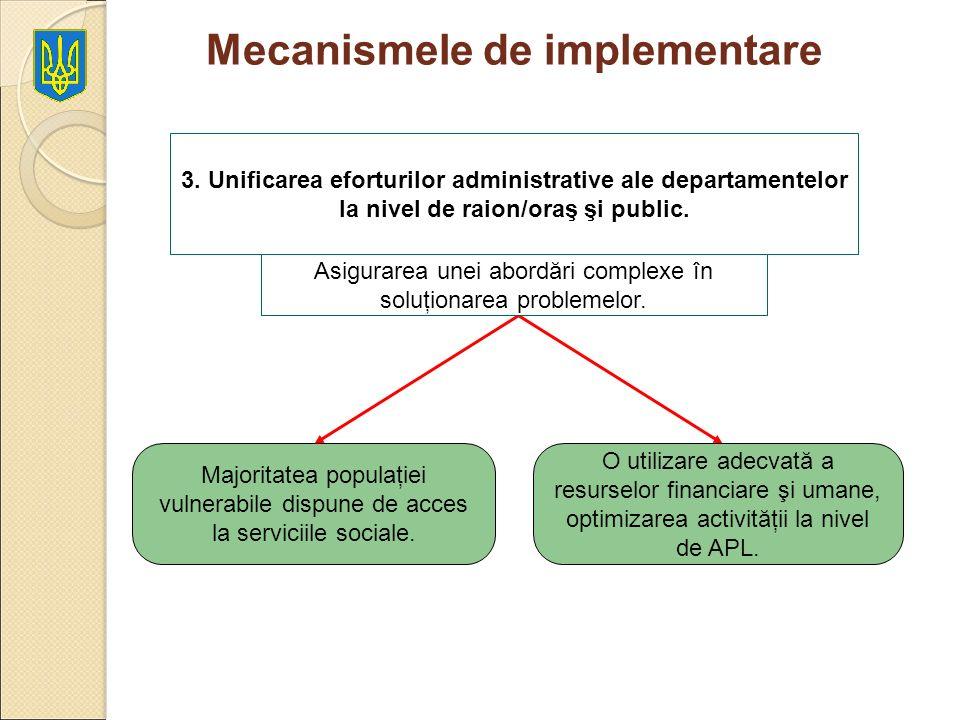 3. Unificarea eforturilor administrative ale departamentelor la nivel de raion/oraş şi public. Mecanismele de implementare Majoritatea populaţiei vuln