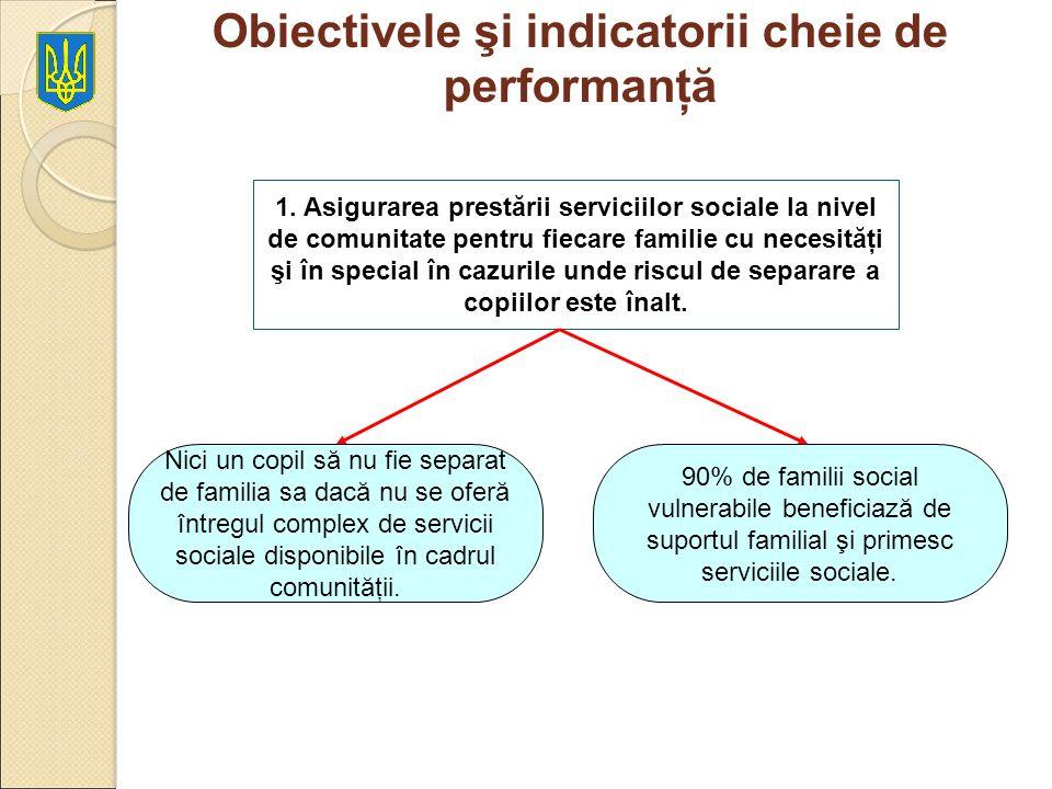 Obiectivele şi indicatorii cheie de performanţă 1. Asigurarea prestării serviciilor sociale la nivel de comunitate pentru fiecare familie cu necesităţ