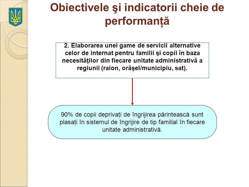 Obiectivele şi indicatorii cheie de performanţă 2. Elaborarea unei game de servicii alternative celor de internat pentru familii şi copii în baza nece