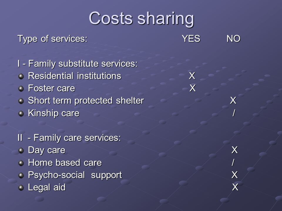 Costs sharing Type of services: YES NO I - Family substitute services: Residential institutions X Foster care X Short term protected shelter X Kinship care / II - Family care services: Day care X Home based care / Psycho-social support X Legal aid X
