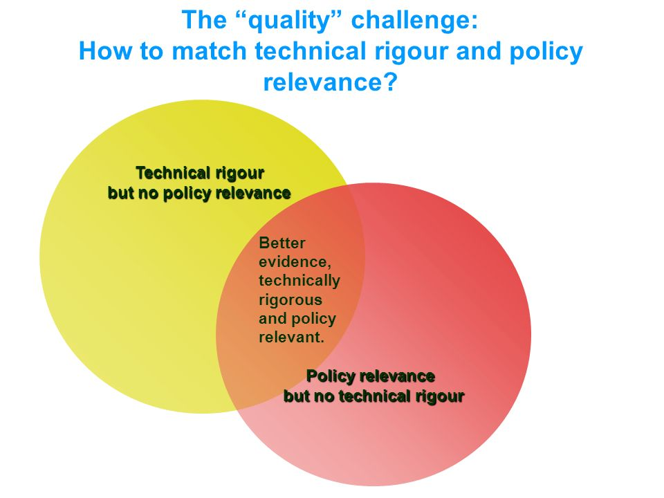 The quality challenge: How to match technical rigour and policy relevance? Technical rigour but no policy relevance Policy relevance but no technical