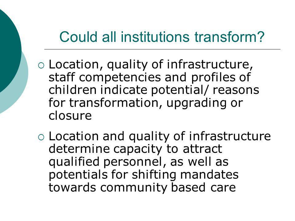 Could all institutions transform.