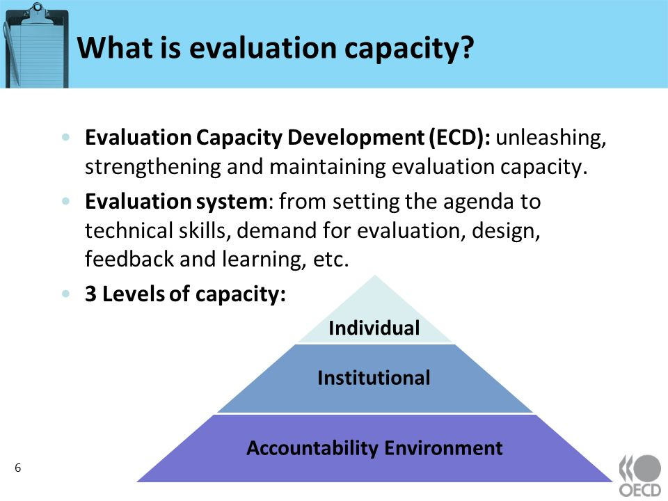 What is evaluation capacity.
