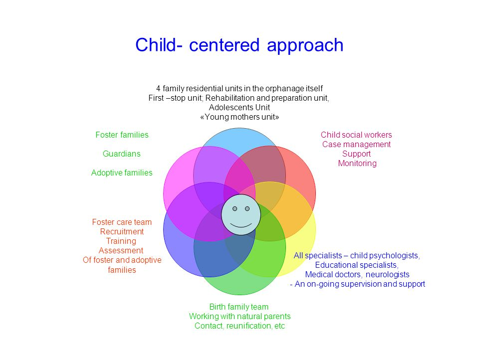Child- centered approach