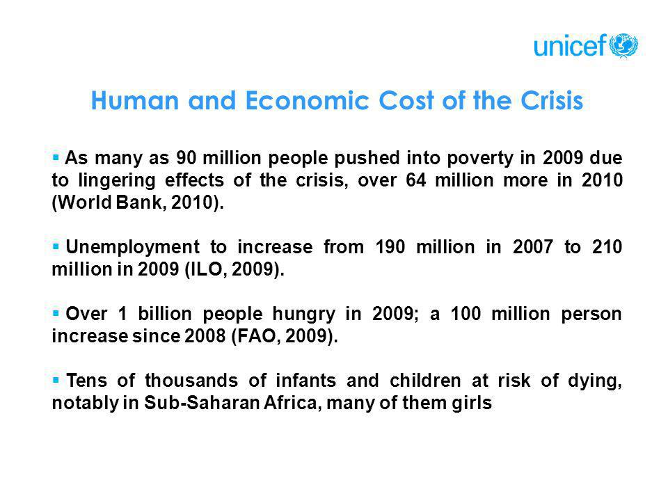 Human and Economic Cost of the Crisis As many as 90 million people pushed into poverty in 2009 due to lingering effects of the crisis, over 64 million