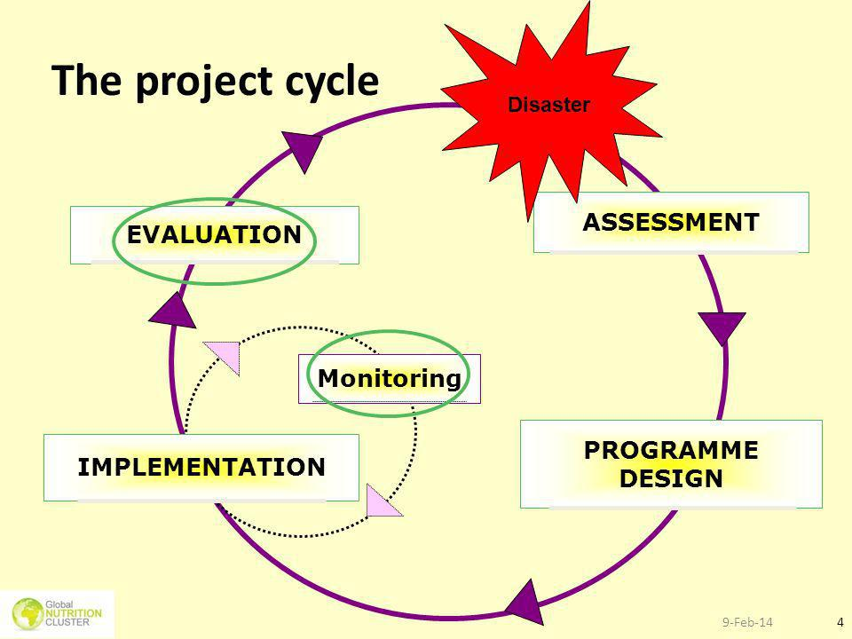 4 The project cycle ASSESSMENT PROGRAMME DESIGN EVALUATION Monitoring IMPLEMENTATION Disaster