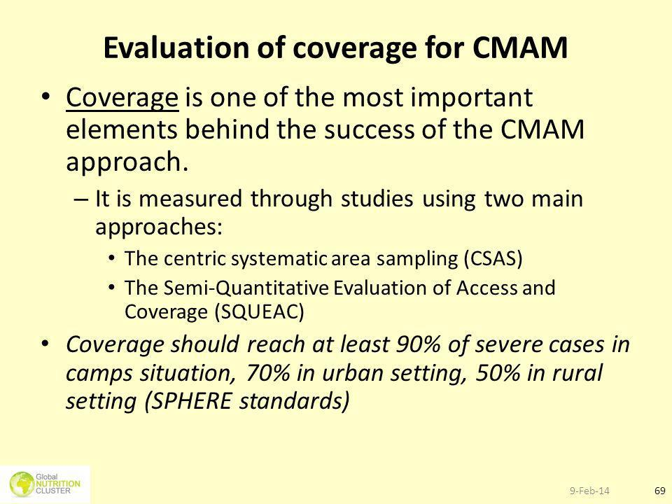 Evaluation of coverage for CMAM Coverage is one of the most important elements behind the success of the CMAM approach. – It is measured through studi