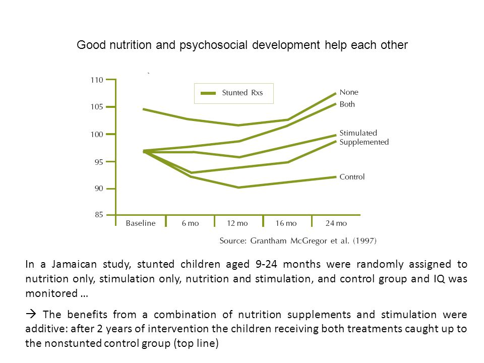 Good nutrition and psychosocial development help each other In a Jamaican study, stunted children aged 9-24 months were randomly assigned to nutrition
