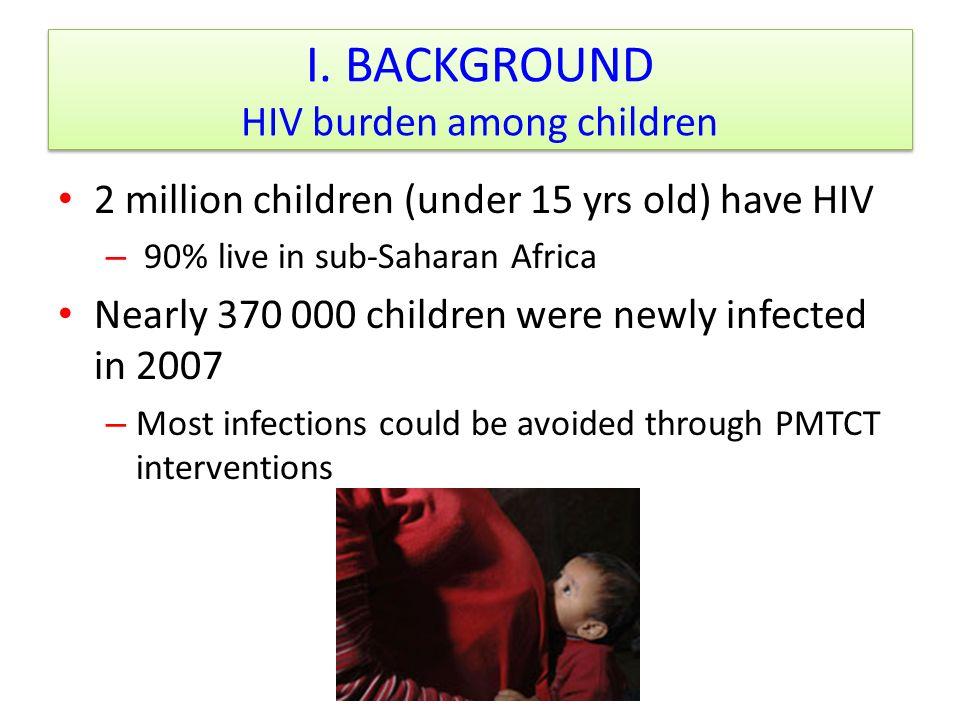 I. BACKGROUND HIV burden among children 2 million children (under 15 yrs old) have HIV – 90% live in sub-Saharan Africa Nearly 370 000 children were n